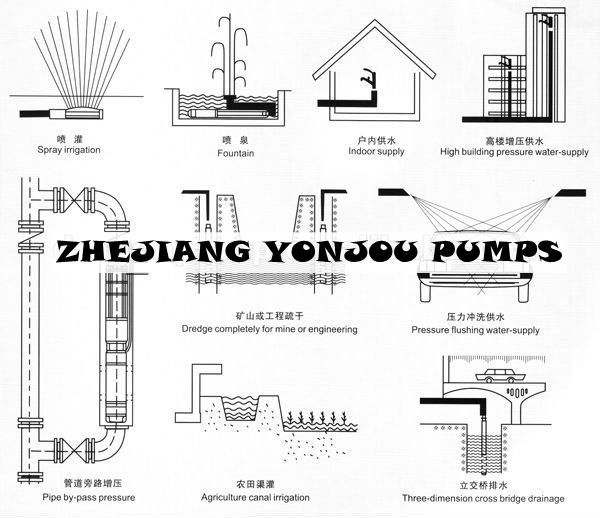 Submersible Well Pump Diagram