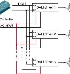 wiring diagram for dali dimming 31 wiring diagram images wiring diagram for dimmer switch uk wiring [ 993 x 845 Pixel ]