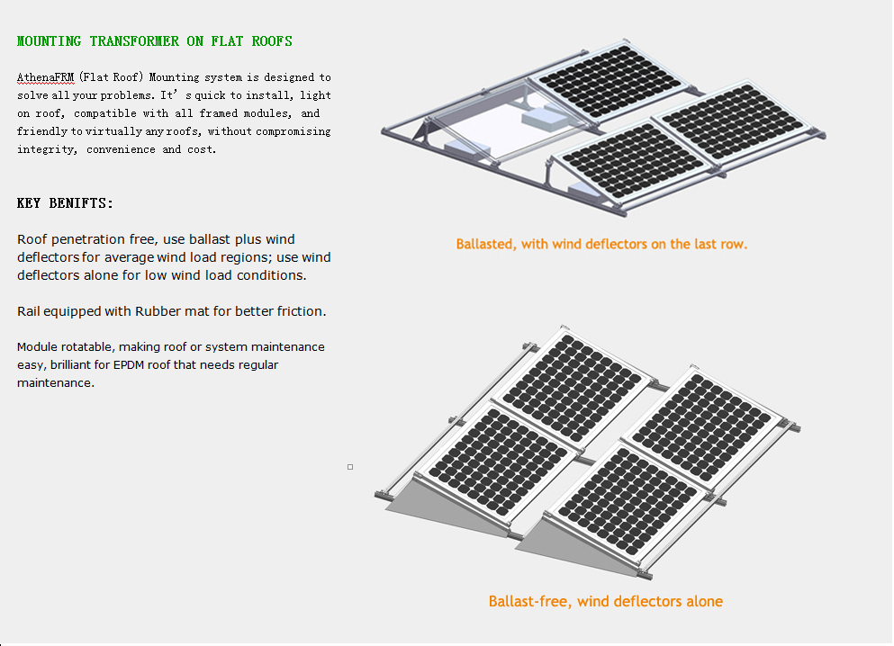 Ballasted Or Ballast-free Brackets Flat Roof Solar Panel