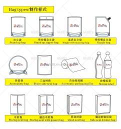food grade heat resistant plastic bag for boiling [ 1000 x 1019 Pixel ]