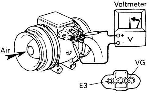 Mass Air Flow Sensor Meter For Mercedes W203 W211 S203