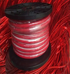 china design for car audio power cable ground wire 1 0 ofc wire for speaker [ 1000 x 1000 Pixel ]