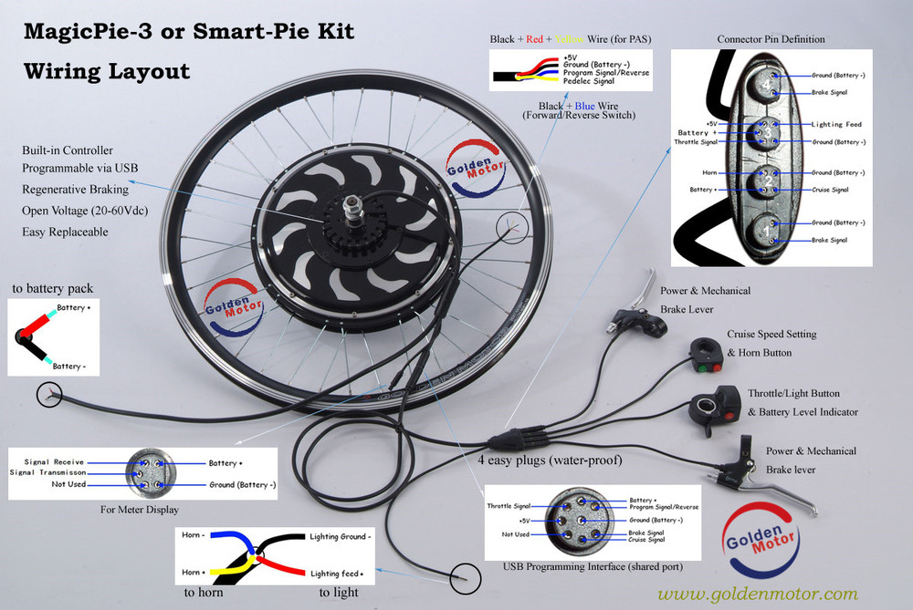 Electric Bike Hub Motor Together With Motor Magic Pie Electric Bike In