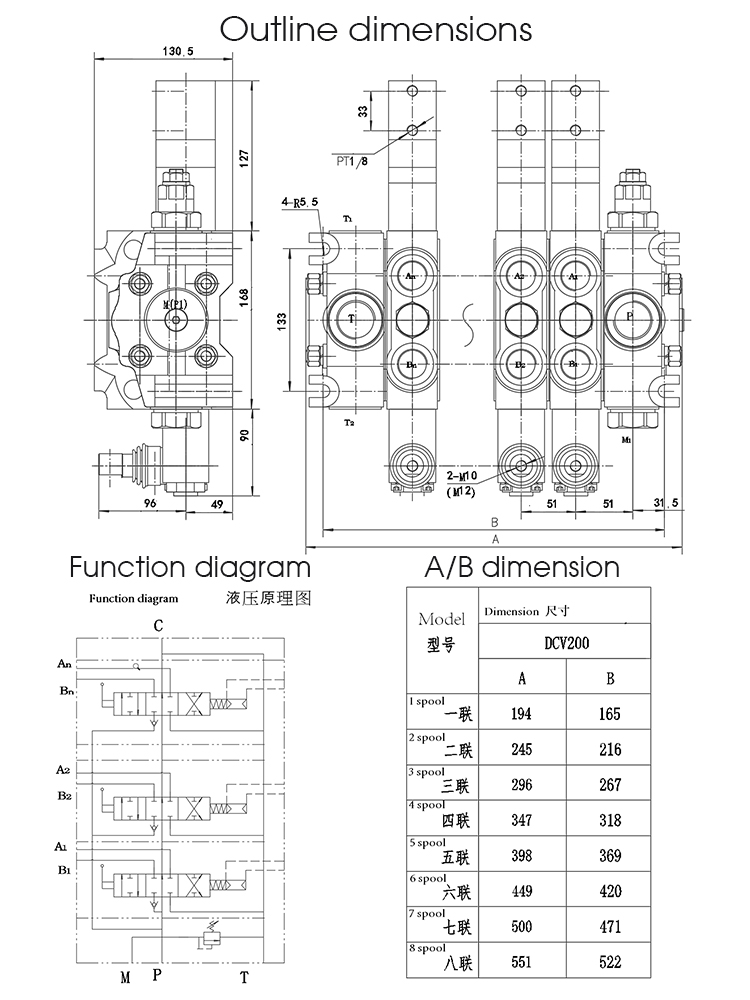 China Excellent Supplier Manual Hydraulic Directional