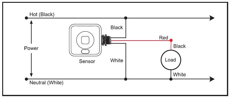 Smart Microwave Sensor Switch 277v 5.8ghz Human Body