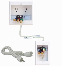 get quotations powerbridge two ck dual outlet recessed in wall cable management system with powerconnect for [ 1000 x 1000 Pixel ]