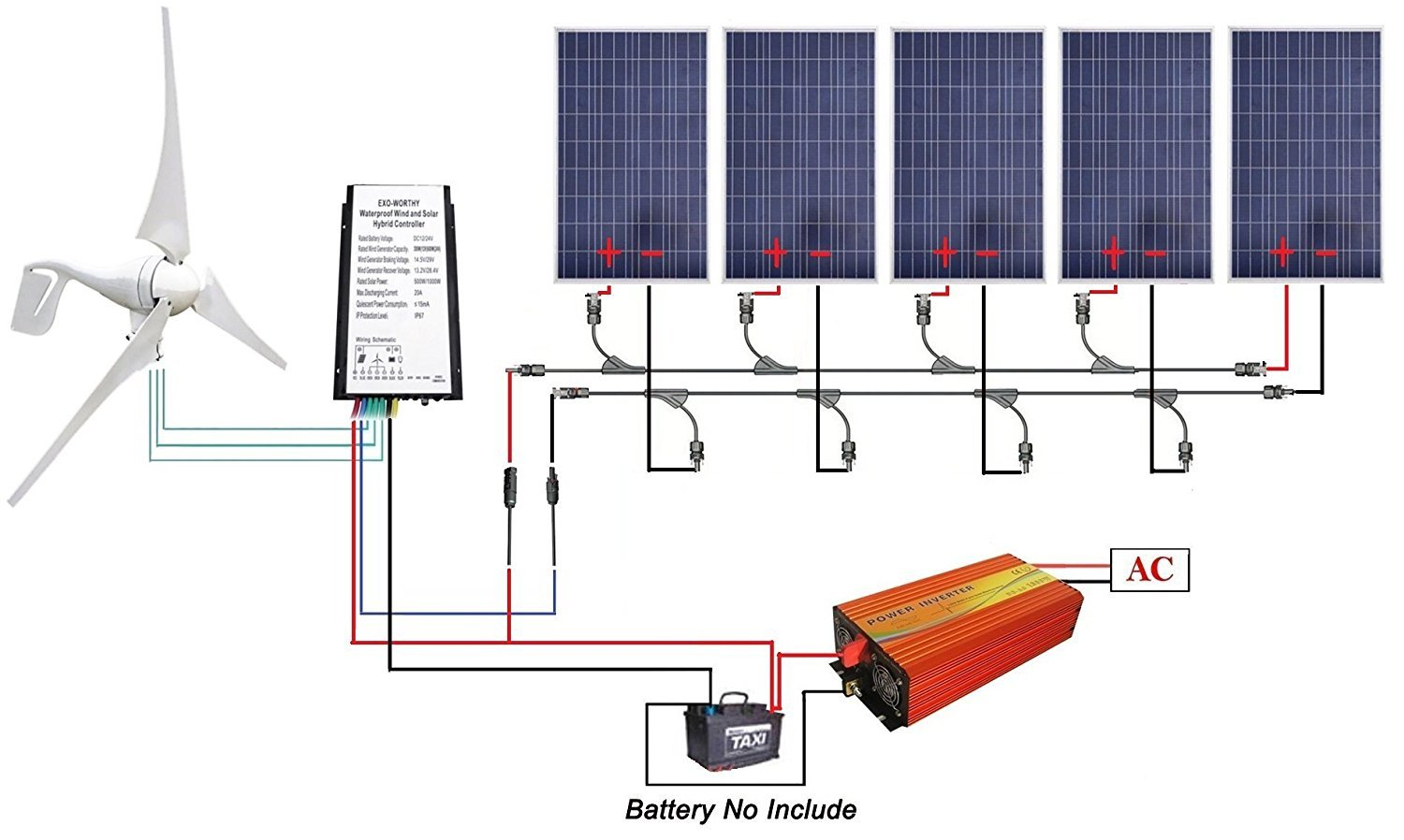 hight resolution of get quotations eco worthy 12v to 110v 900w wind solar power 5pcs 100w poly solar panels