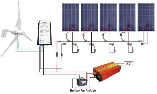 small resolution of get quotations eco worthy 12v to 110v 900w wind solar power 5pcs 100w poly solar panels