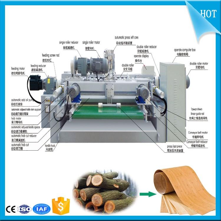 Veneer Machinery