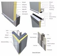 Brd Brand Thermal Insulation Pu Sandwich Wall Panel ...