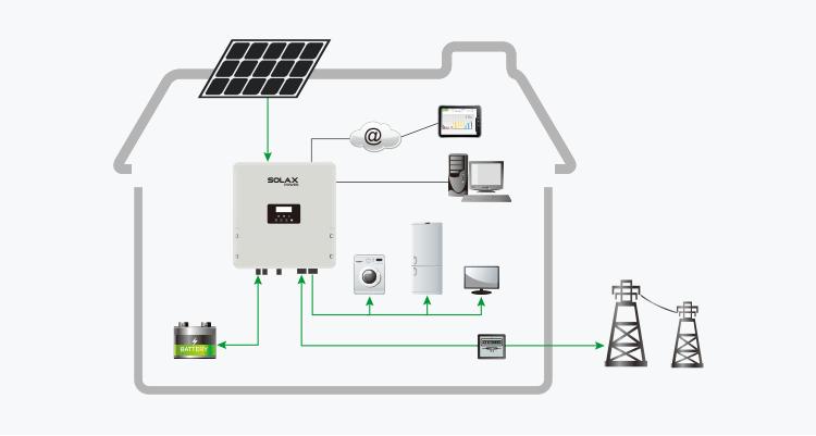 Sunpal 10kw Home Energy Storage System 10kw Solar Hybrid