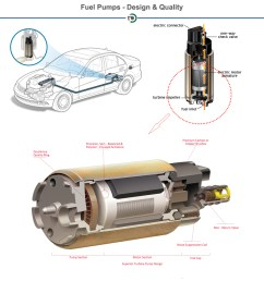 inline in tank universal electric fuel pump for hyundai kia daewoo jeep mazda subaru citroen fiat [ 900 x 1047 Pixel ]