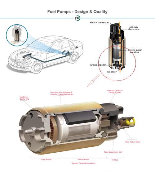 small resolution of inline in tank universal electric fuel pump for hyundai kia daewoo jeep mazda subaru citroen fiat