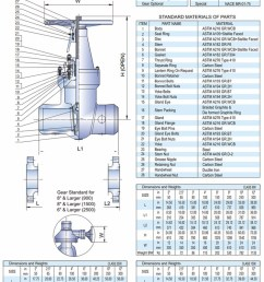 china wholesale ga p series 8 inch pressure seal butt weld gate valve with prices [ 750 x 1097 Pixel ]