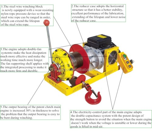 small resolution of 500kg customized davit crane small mobile crane hoist portable outdoor electric hoist crane