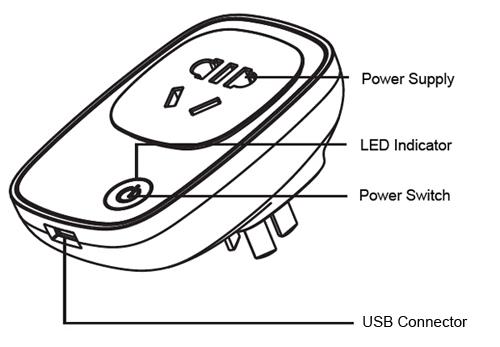 EU US AU FR standard 16A 3000W wifi metering IOT power