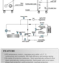 hot runner heater coil heater machine injection mold heaters [ 750 x 1251 Pixel ]