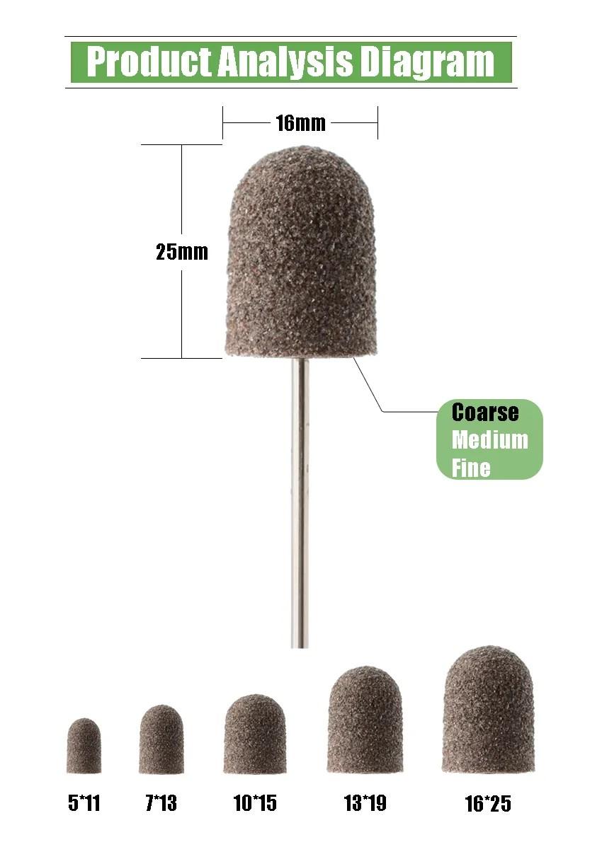 180 Sanding Band : sanding, Shanghai, Pedicure, Sanding, Abrasives, Blocks, Podology, Pedicure,, Caps,Abrasives, Product, Alibaba.com