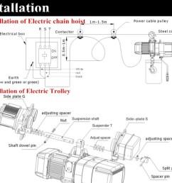 0 5ton electric chain hoist kito chain hoist yale chain hoist [ 1000 x 833 Pixel ]