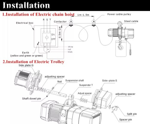 small resolution of elk 5 ton electric chain hoist with electric trolley kito crane hoist
