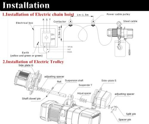 small resolution of 0 5ton electric chain hoist kito chain hoist yale chain hoist buy kito electric chain hoist wiring diagram