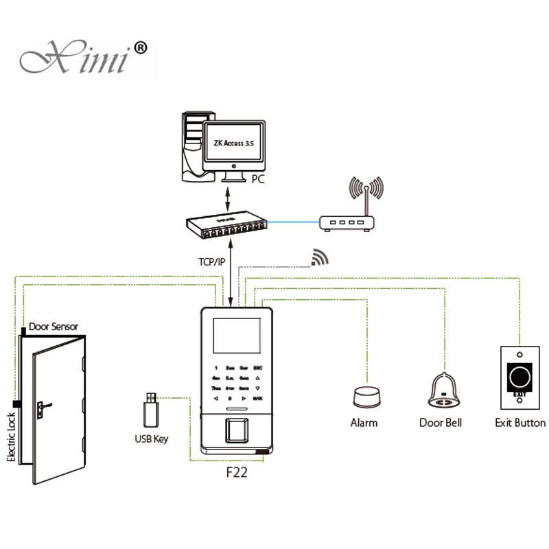 Zk F22 Biometric Fingerprint Access Control System Wifi
