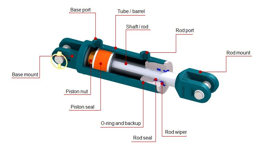 Hydraulic Ram Diagram