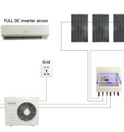 9000btu 18000btu solar powered dc inverter air conditioner hybrid solar air conditioner [ 1000 x 800 Pixel ]