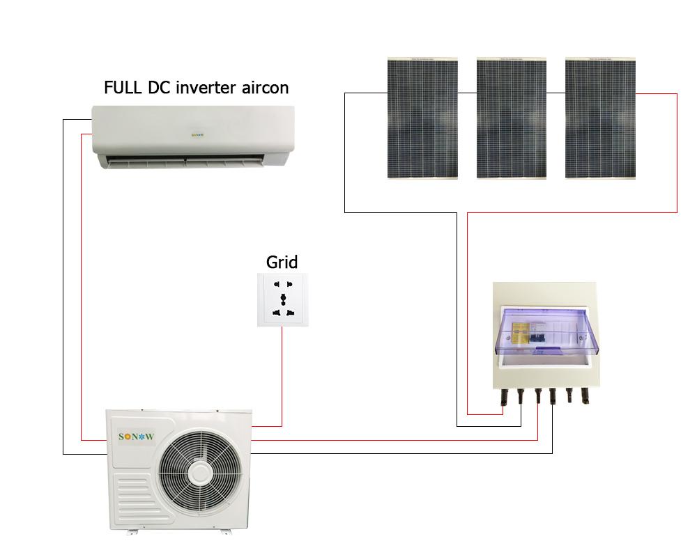 medium resolution of 9000btu 18000btu solar powered dc inverter air conditioner hybrid solar air conditioner