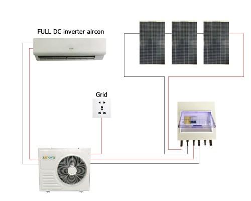 small resolution of 9000btu 18000btu solar powered dc inverter air conditioner hybrid solar air conditioner