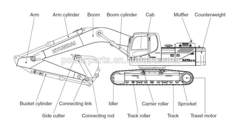 High Quality 4bg1t Complete Engine 4bg1 Diesel Engine Assy