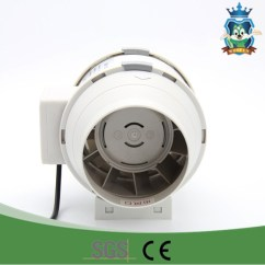 Portable Ventilation Fan For Kitchen Window Shutters Exhaust Duct System Buy Air