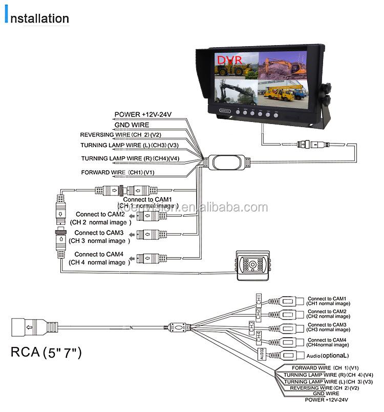 7 Inch Quad Lcd Monitor Car Camera Ip69k 4 Cameras