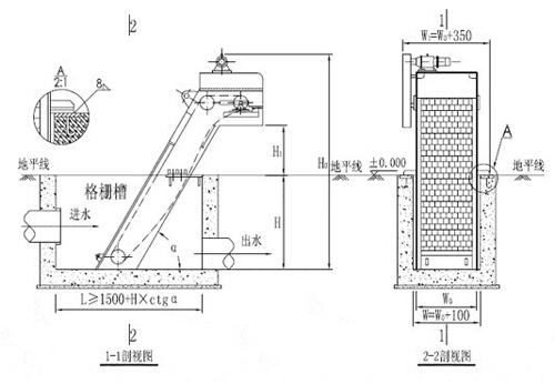 Mechanical Chain Driven Bar Screen For Sewage Treatment