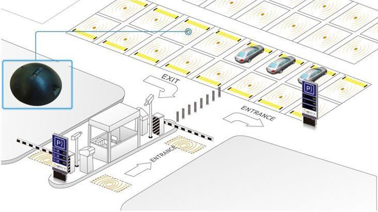Wireless Parking Spot Smart Occupancy Sensors System For