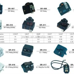 Refrigeration Startrelais 4 Flat Stpm Compressor Koelkast Ptc Relais Buy Starten Product On