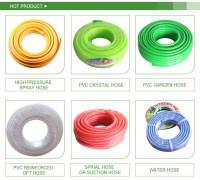 Quality-assured Full Form Pvc Pipe - Buy Full Form Pvc ...
