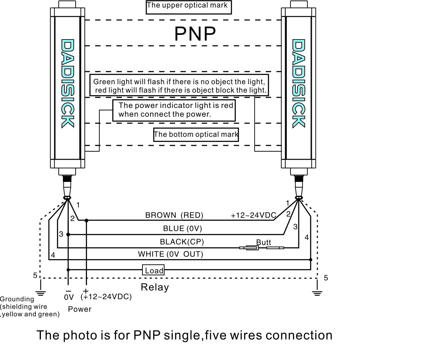Long Range Safety Light Barrier Sensor