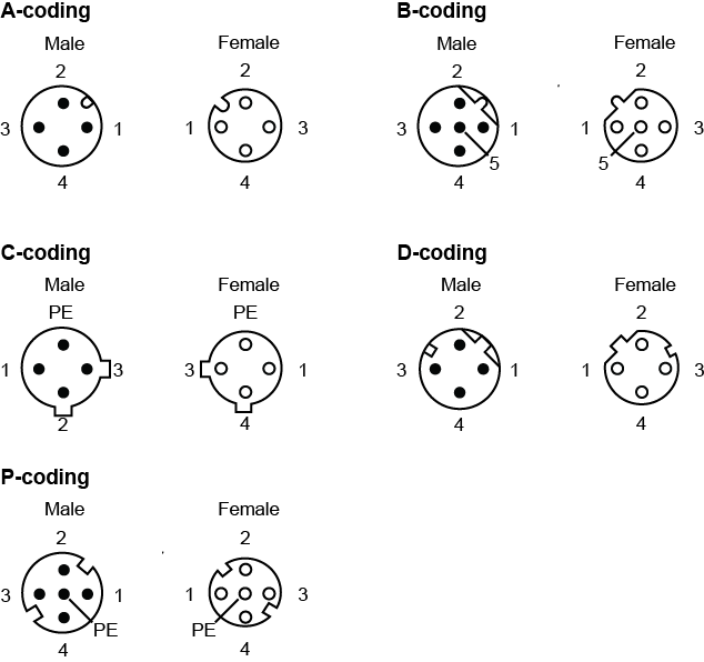 asi m12 wiring diagram