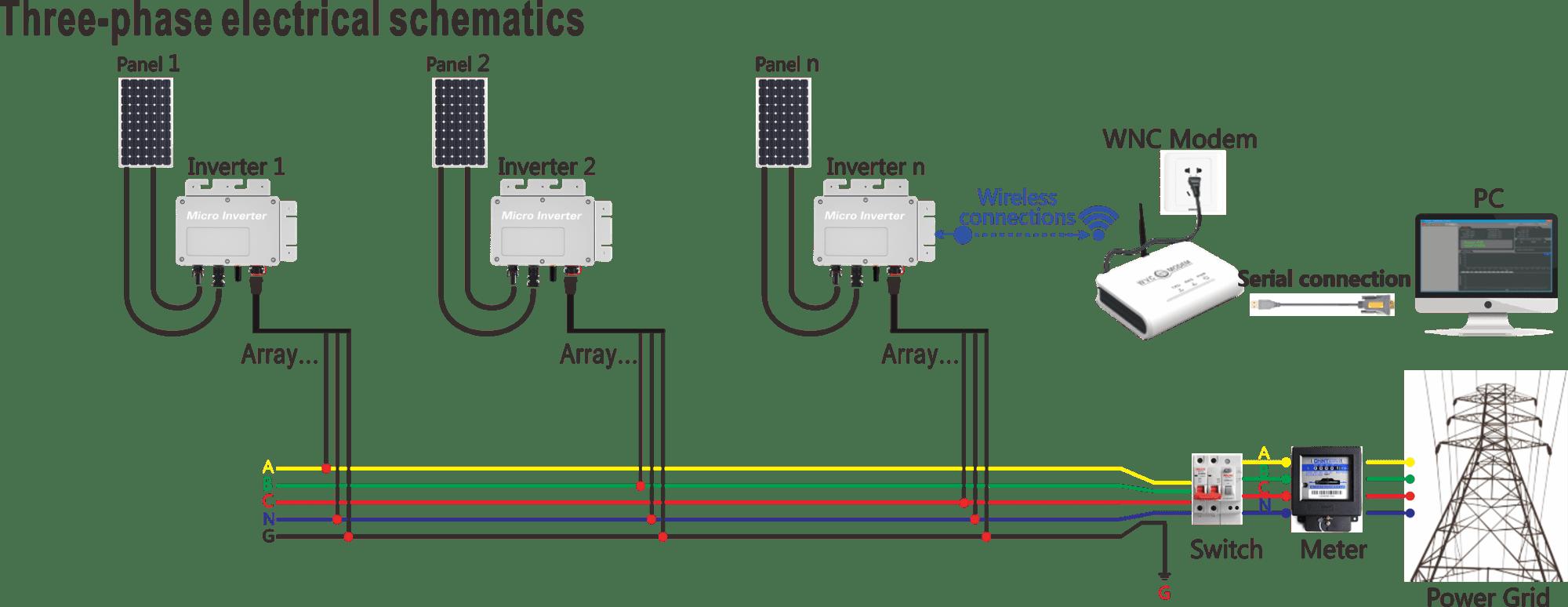 Wvc-300 Grid Tie Solar Inverter For 300w Solar Panel Ip65