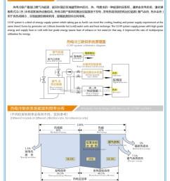 0 5mw electricity generator natural gas turbine 1 mw [ 1097 x 1310 Pixel ]