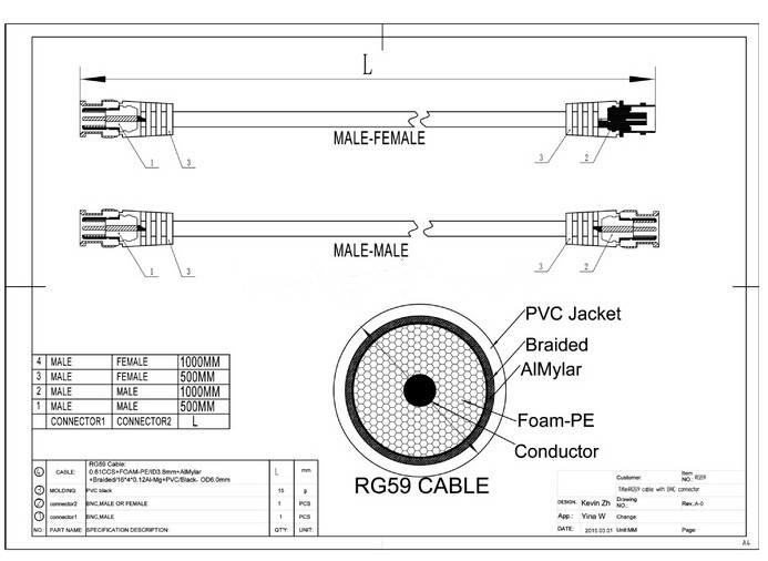 Coaxial Cable Accessories To Bnc+dc+rs485 Block Terminal