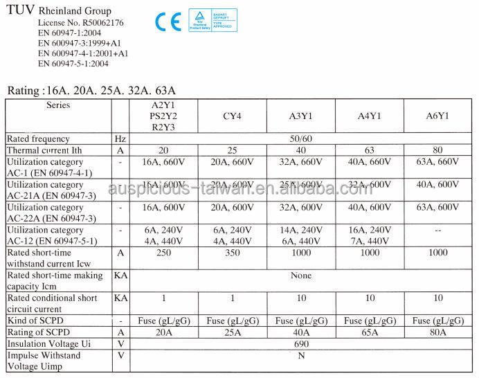 Star Delta Cam Switch Wiring Diagram