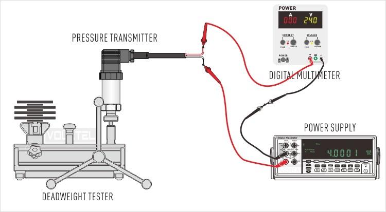 PM220 PVDF PTFE PVC PP pressure transducer for HCl HNO3