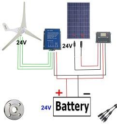 get quotations 500w wind solar power ac 24v 400w wind turbine generator kit 24v 100w poly [ 1500 x 1500 Pixel ]