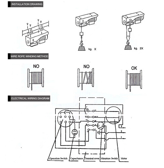 badland winch solenoid wiring diagram bmw e30 325i radio wireless remote control great installation of mini crane electric wire rope