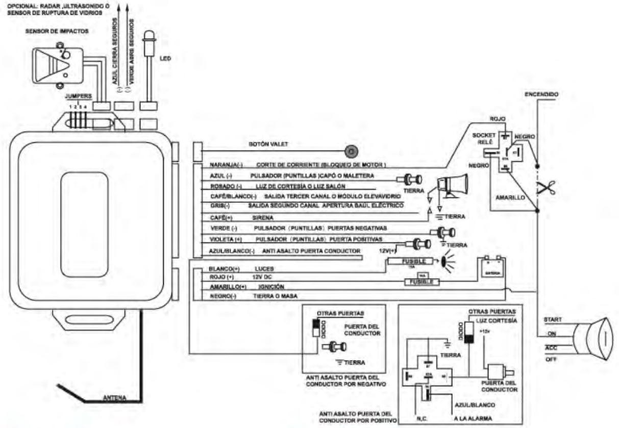 Factory Manual Button Control Remote Alarm System Car