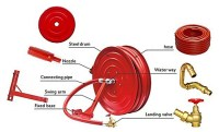 Hot Sale Automatic Fire Hose Reel Ce Certificated - Buy ...