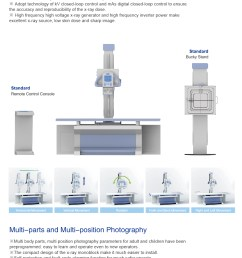 price of x ray machine for radiography plx160 [ 843 x 1231 Pixel ]