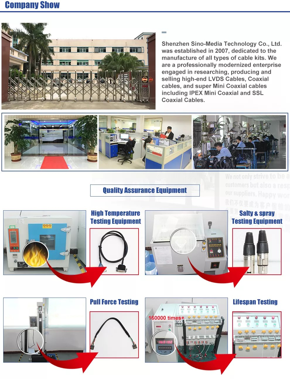 medium resolution of custom wire harness and cable assemblies manufacturer oem
